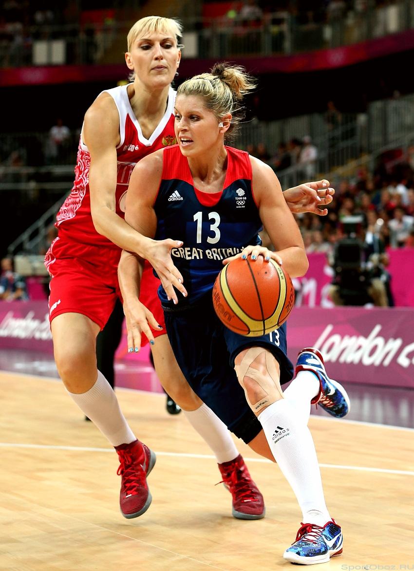 женский баскетбол олимпийские игры