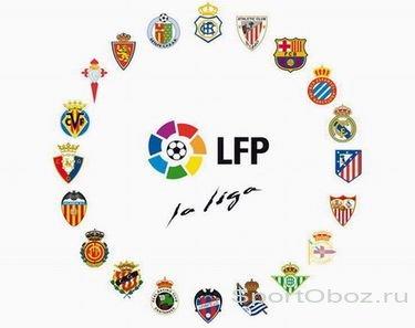 Таблица чемпионата испании по футболу 2009