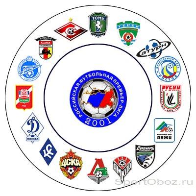 Обзор 3 го тура российская футбольная