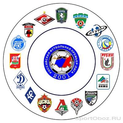 Российская премьер лига по футболу