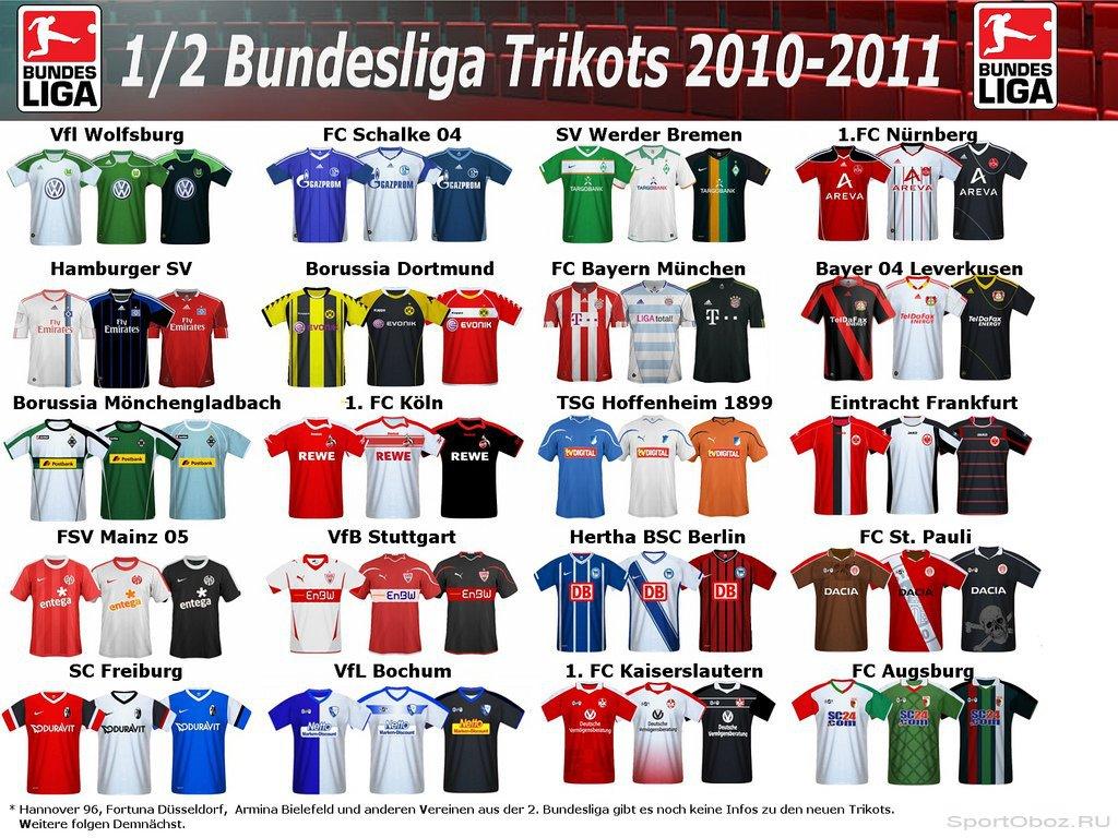 Бундеслига футбольные команды
