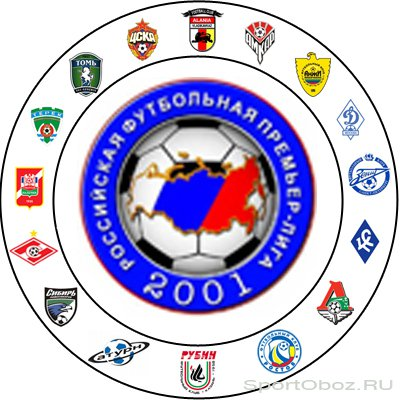 Российская футбольная премьер-лига находится в критическом состоянии.