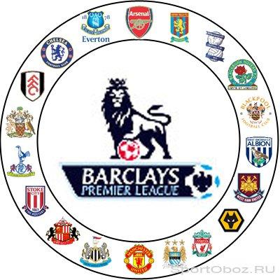Английсская футбольная премьер лига