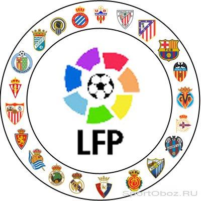 Испанская примъера лига по футболу