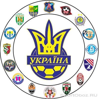 лига украины по футболу